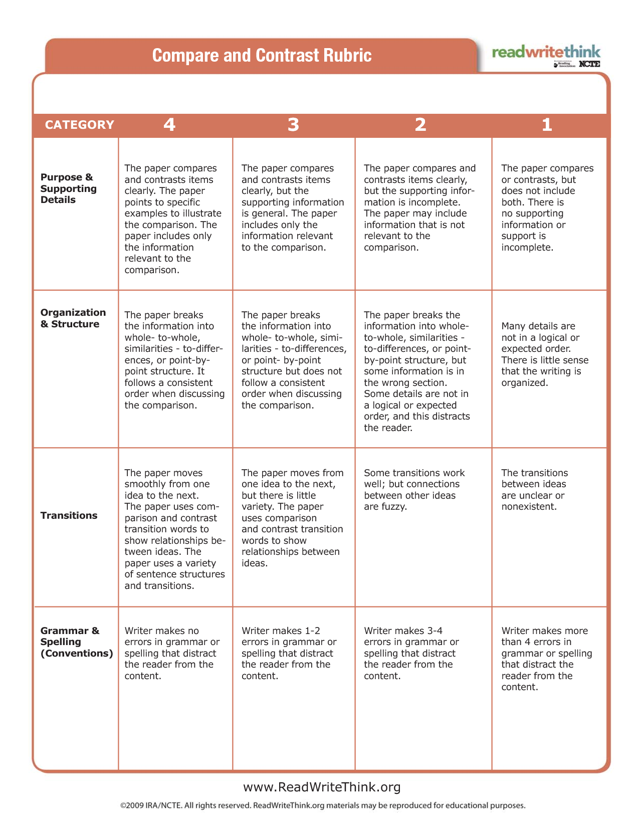 "compare contrast essay rubric world history Compare & contrast (how to structure your essay) this is an annotated rubric for the 2007 ap world history ""compare & contrast"" essay look at the last page (pg 8 ) to find an extremely helpful explanation of how you should structure any ""compare & contrast"" response in ap world."