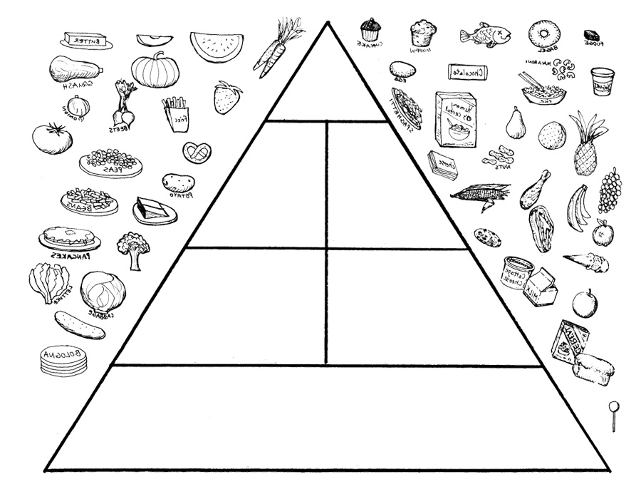 Food Pyramid For Kids Worksheet