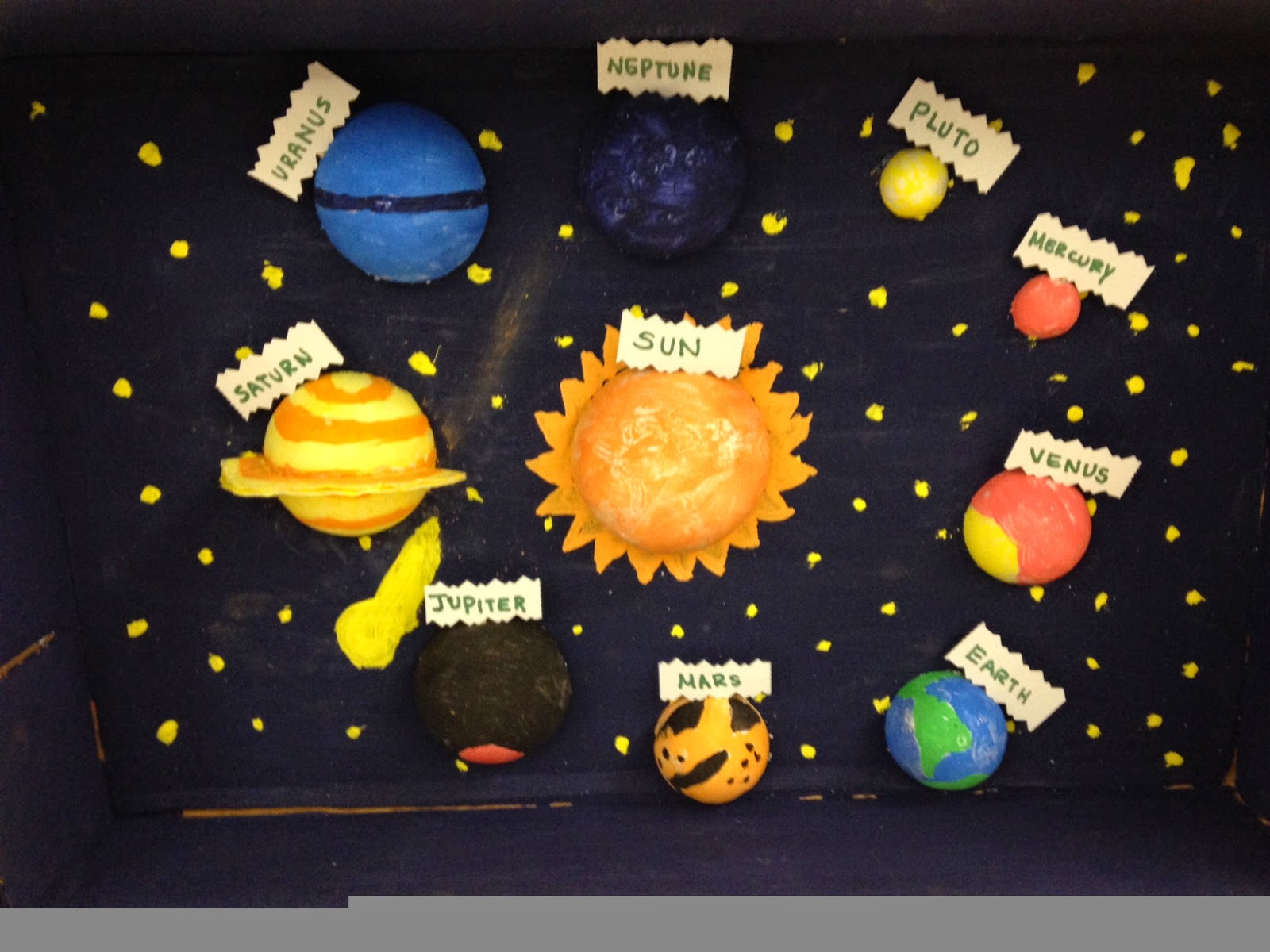 solar system project - 736×552