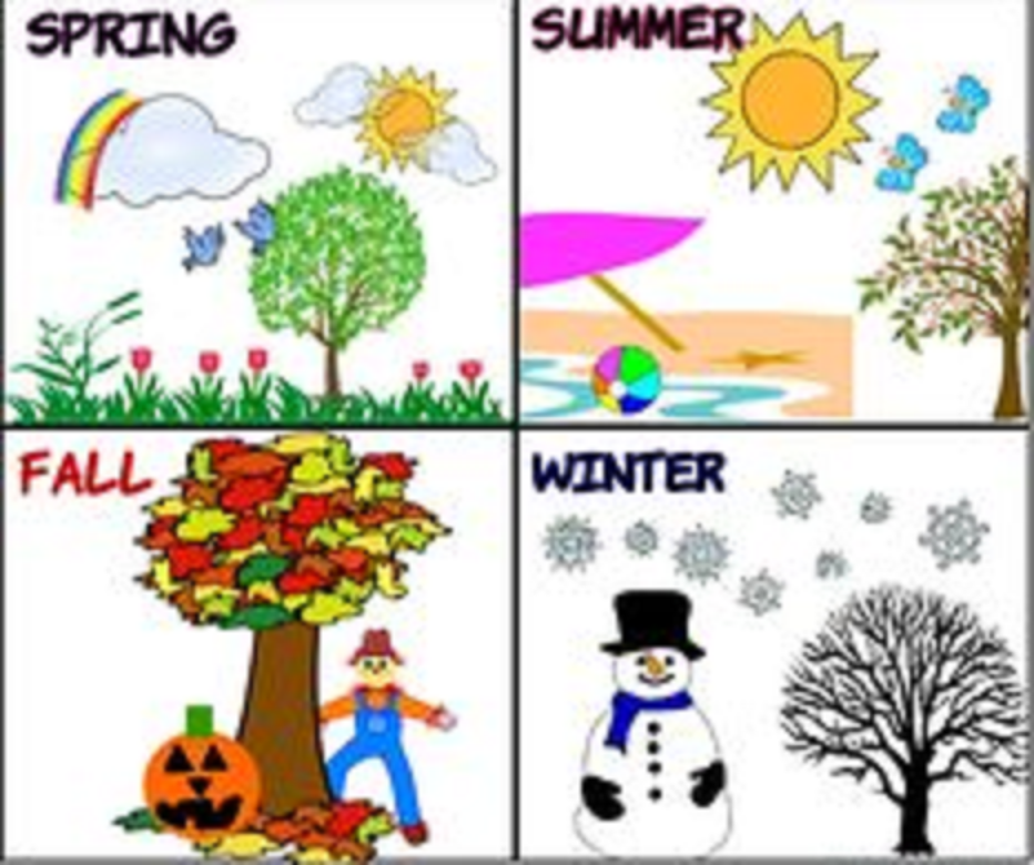 Kinds of Weather | Create WebQuest