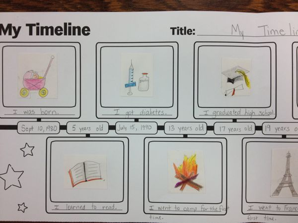 creative timeline projects